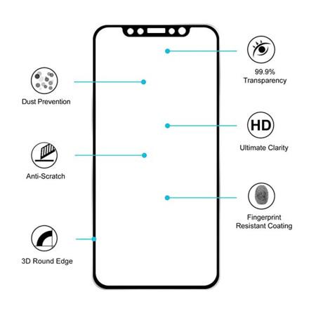 iPhone 11 Pro Skärmskydd Fram- & Baksida Aluminium 9H HD-Clear
